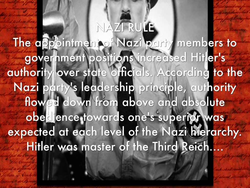 Nazi Beliefs by Jesus Deleon