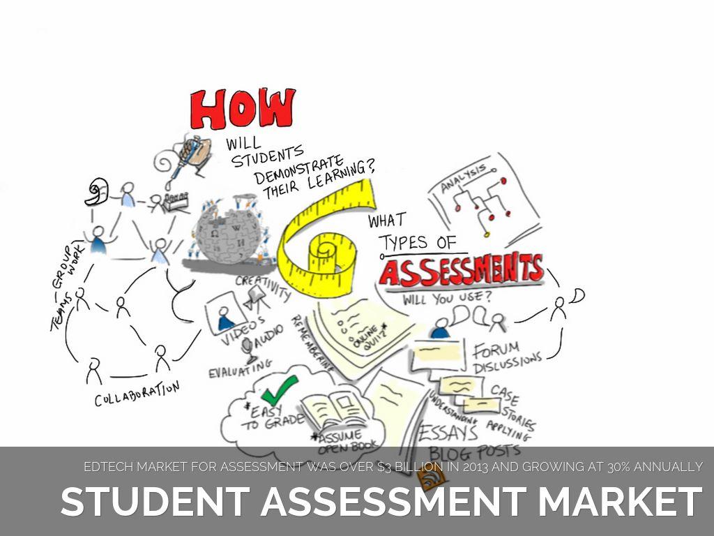 assessment 1 advanced teamwork International journal of learning & development issn 2164-4063 2011, vol 1, no 1 110 wwwmacrothinkorg/ijld effect of teamwork on employee performance.