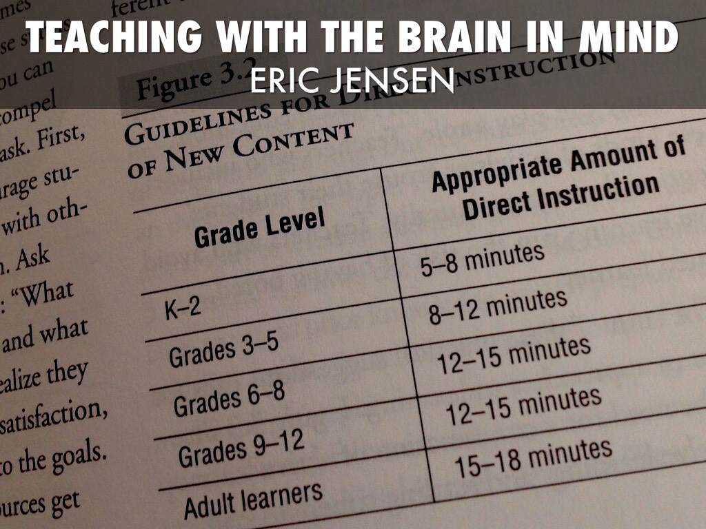 eric jensen teaching with the brain in mind Teaching with the brain in mind teaching with poverty in mind veteran educator and brain expert eric jensen helps you understand what poverty does to.