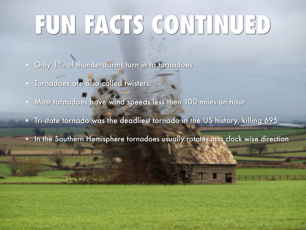 Fun Facts About Oklahoma For Kids