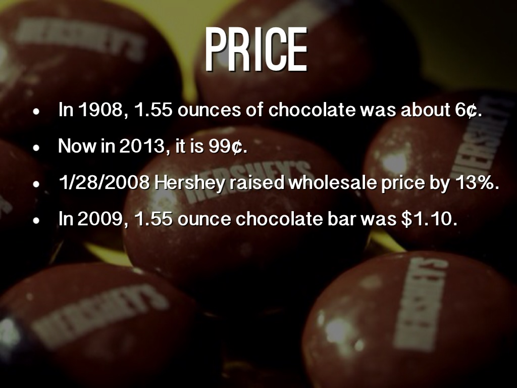 hershey marketing Location: hershey, pa (willing to consider flexible working location) position  summary: this position is the marketing executive accountable for hershey's.