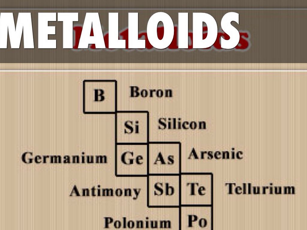 Polonium on the periodic table choice image periodic table images tellurium on periodic table images periodic table images francium on the periodic table image collections periodic gamestrikefo Image collections