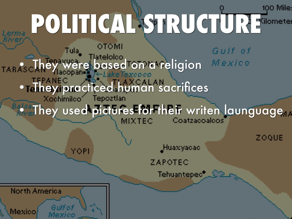 Aztec Political Structure