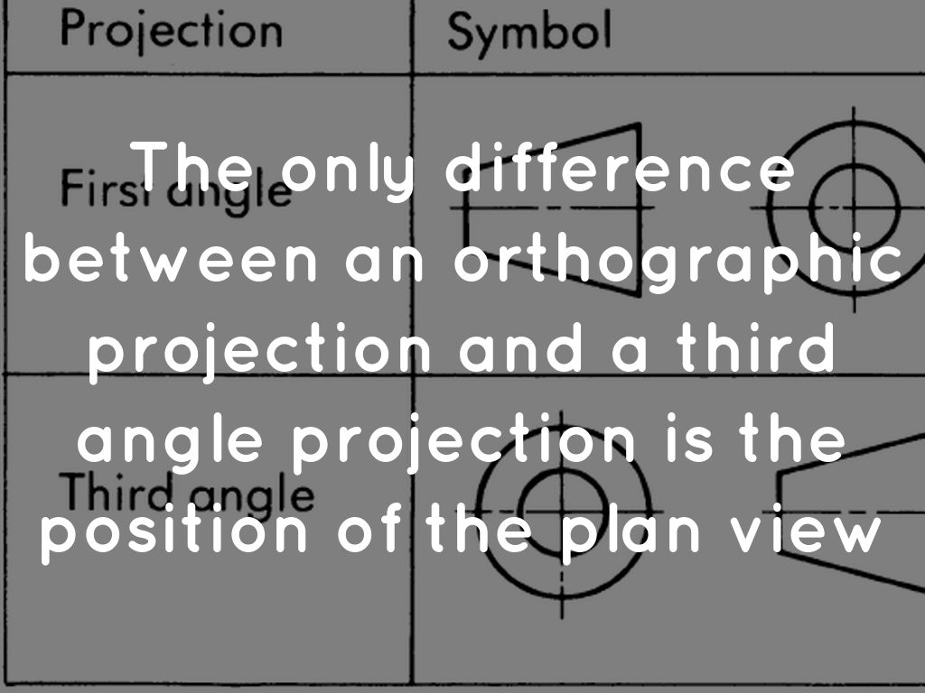 Orthographic projection by zachtequillo the most common view for an orthographic projection is the front view biocorpaavc Gallery