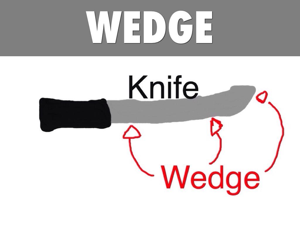 wedges simple machine