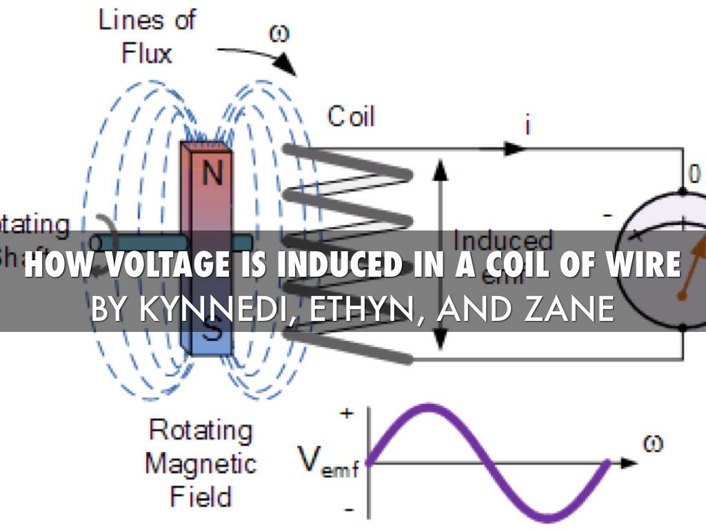 Field Wiring Definition - DIY Wiring Diagrams •