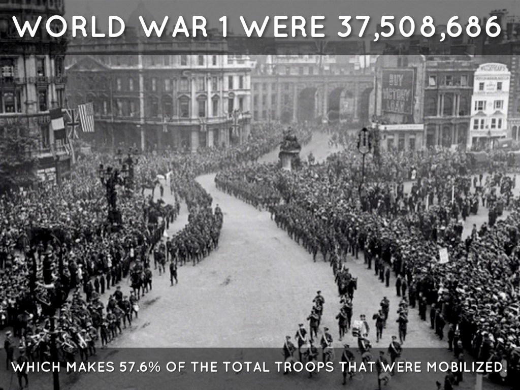 25 Interesting Facts About WW1 by Adrianna Rodriguez