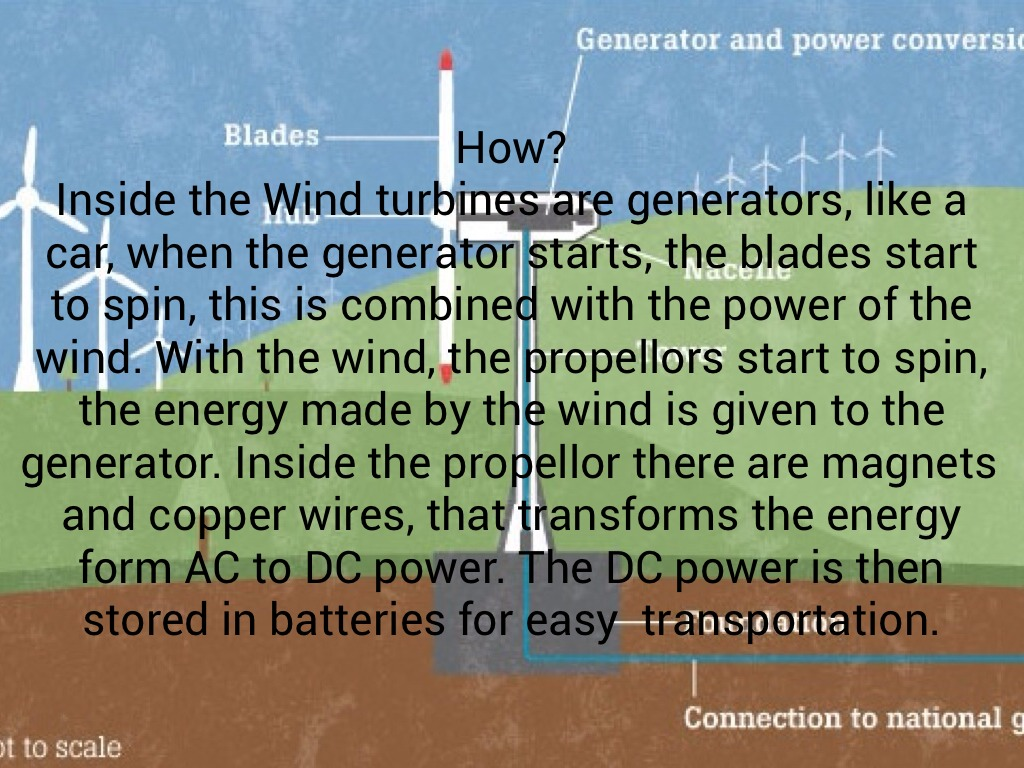 wind energy outline presentation Alternative energy/paper from commons based research energy jump to: wind energy technology is the most cost competitive of the available alternative energy in this section we aim outline the role each of our focus countries has played in the development and diffusion of.