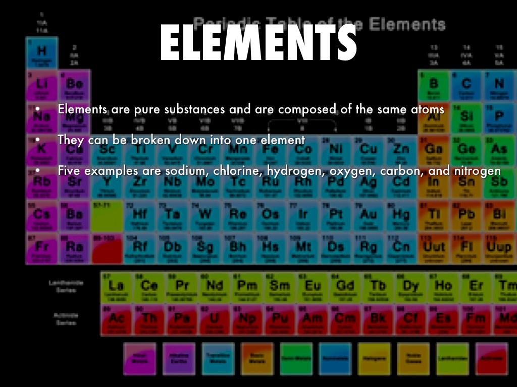 Elements Compound Anc Mixtures By Tanner Roberts