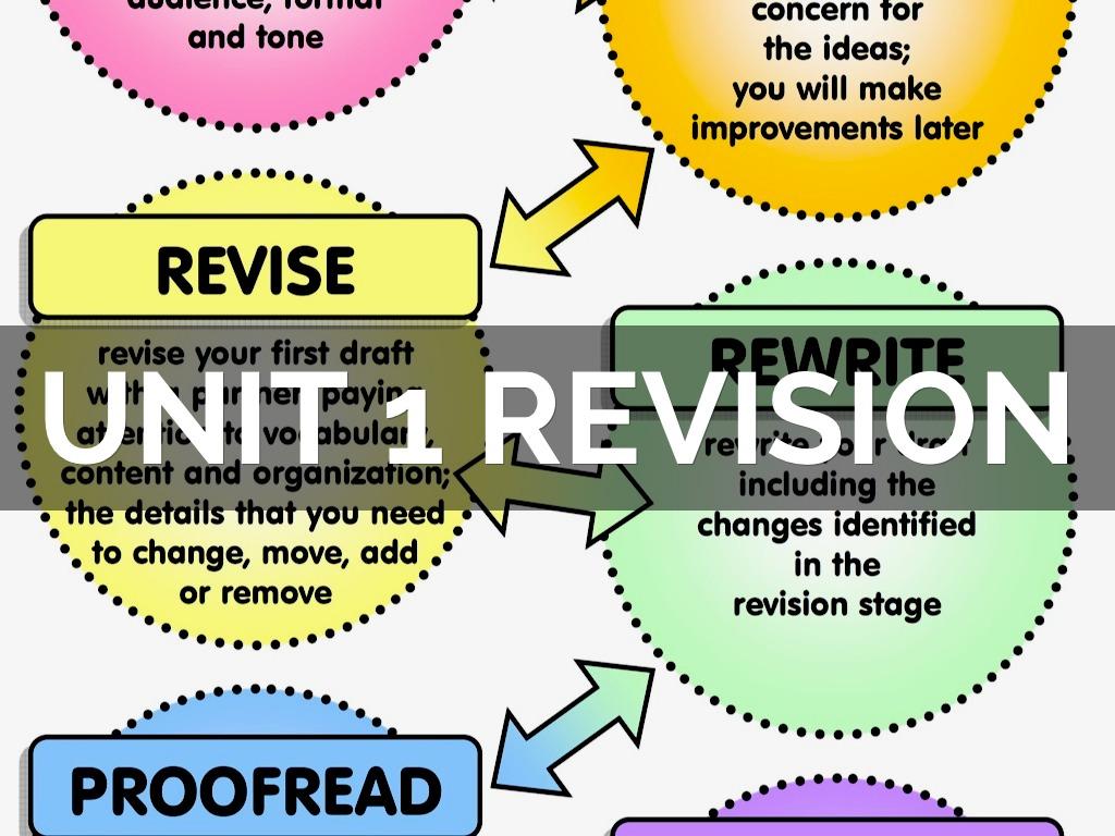 business unit 1 revision