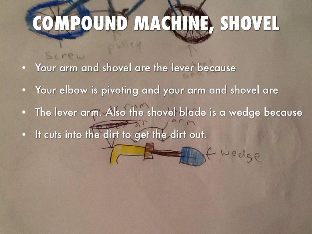 what simple machine is a shovel