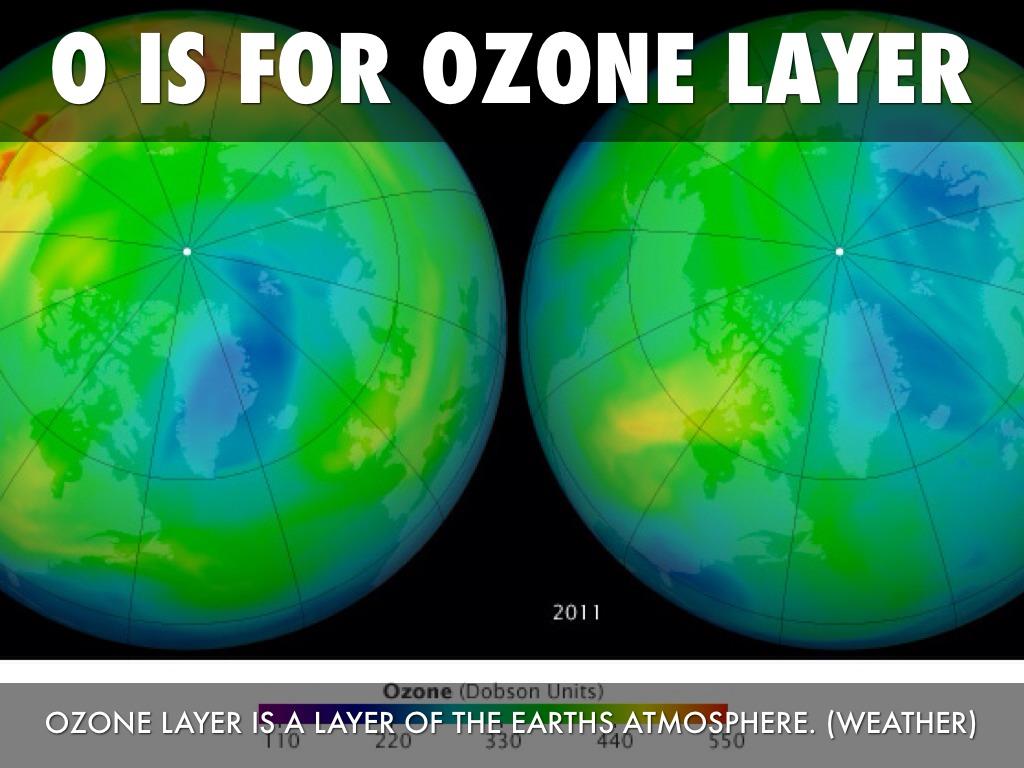 ozone layer deflation