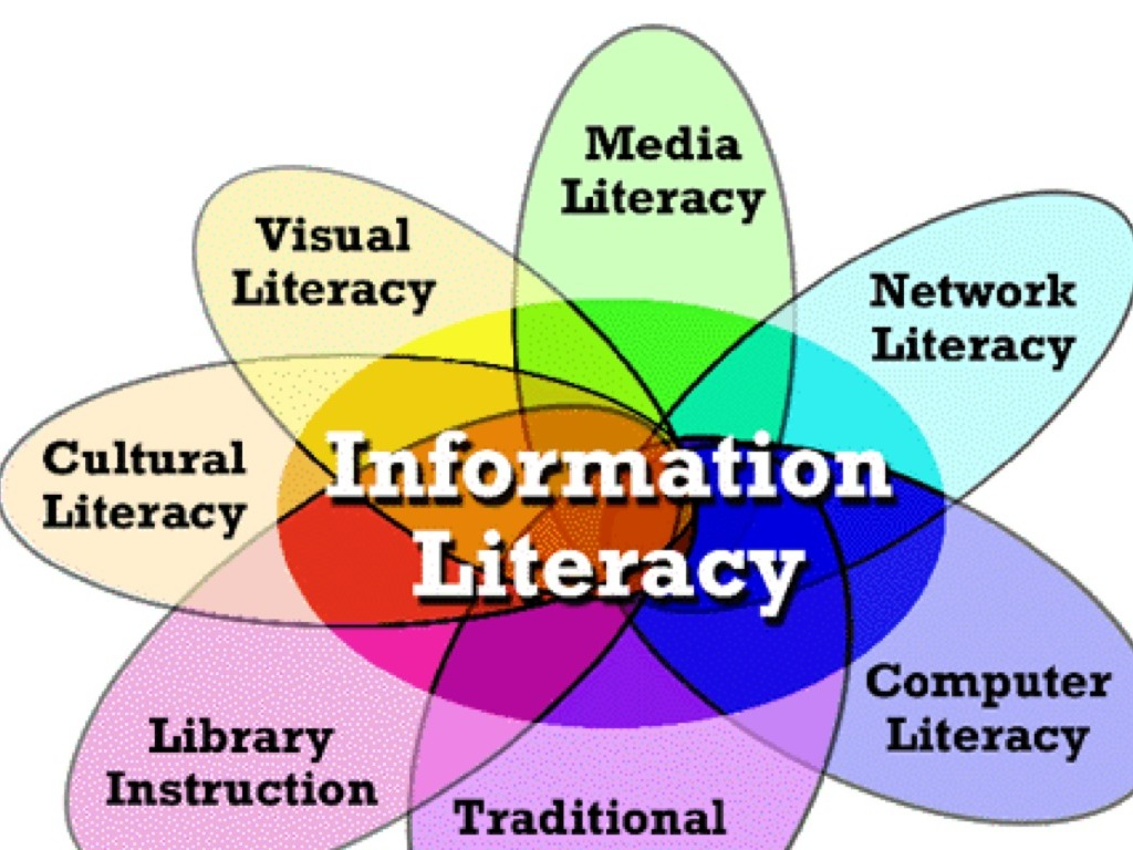 information literacy Why is information literacy important the definition of an information literate person extends beyond school and application to academic problems--such as writing a research paper--and reaches right into the workplace.