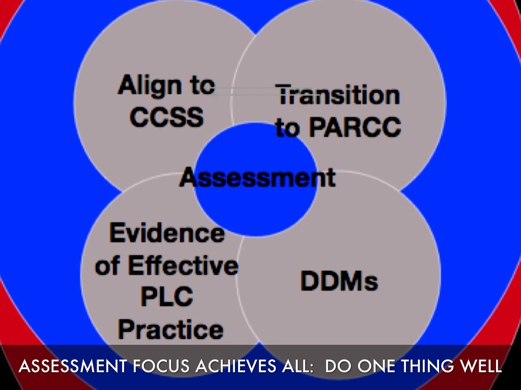 focus assessment The first step in the career development process is self-assessmentin order to determine what major and career is right for you, a firm understanding of your skills, traits, values, and interests is required.