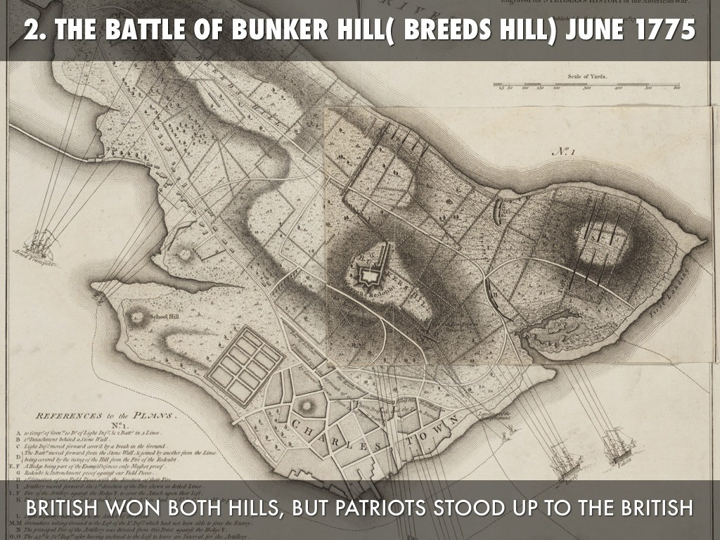 an overview of the battle on breeds hill in 1775