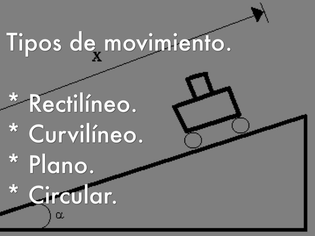 Movimiento by ferxflo - Tipos de sensores de movimiento ...