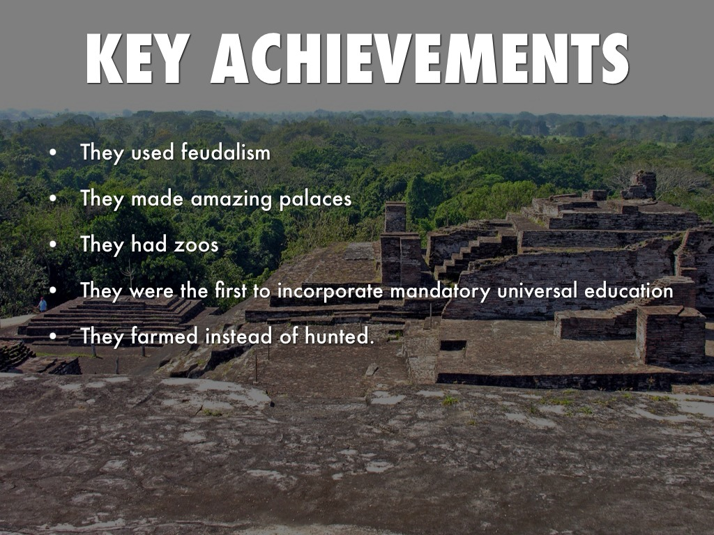 Aztec Achievements Related Keywords - Aztec Achievements ...
