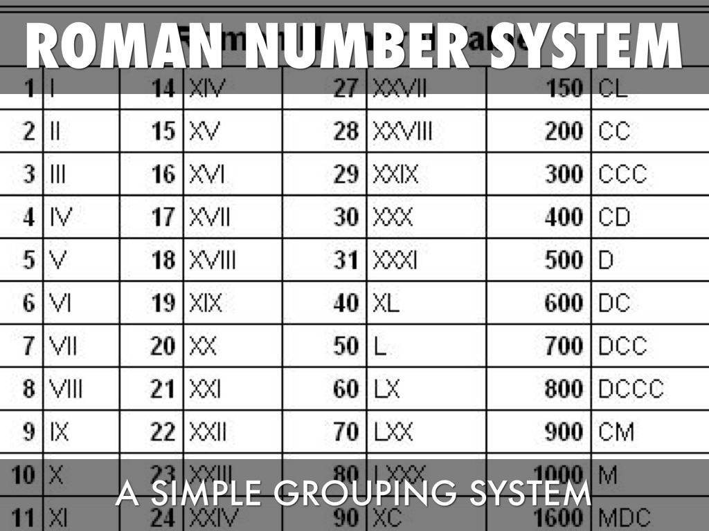 number systems Number systems and the rules for combining numbers can be daunting this free course, number systems, will help you to understand the detail of rational and real numbers, complex numbers and integers you will also be introduced to modular arithmetic and the concept of a relation between elements of a set.