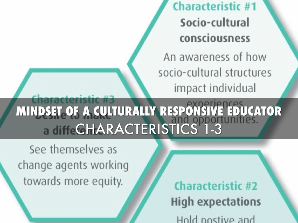 culturally responsive pedagogy  community and identity