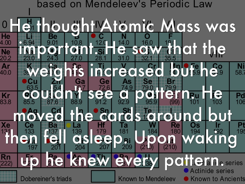 Dmitri mendeleev by leanna mendeleev started by writing the names of the 65 known elements on cards1 element on each card he wrote the fundamental properties of each element gamestrikefo Image collections