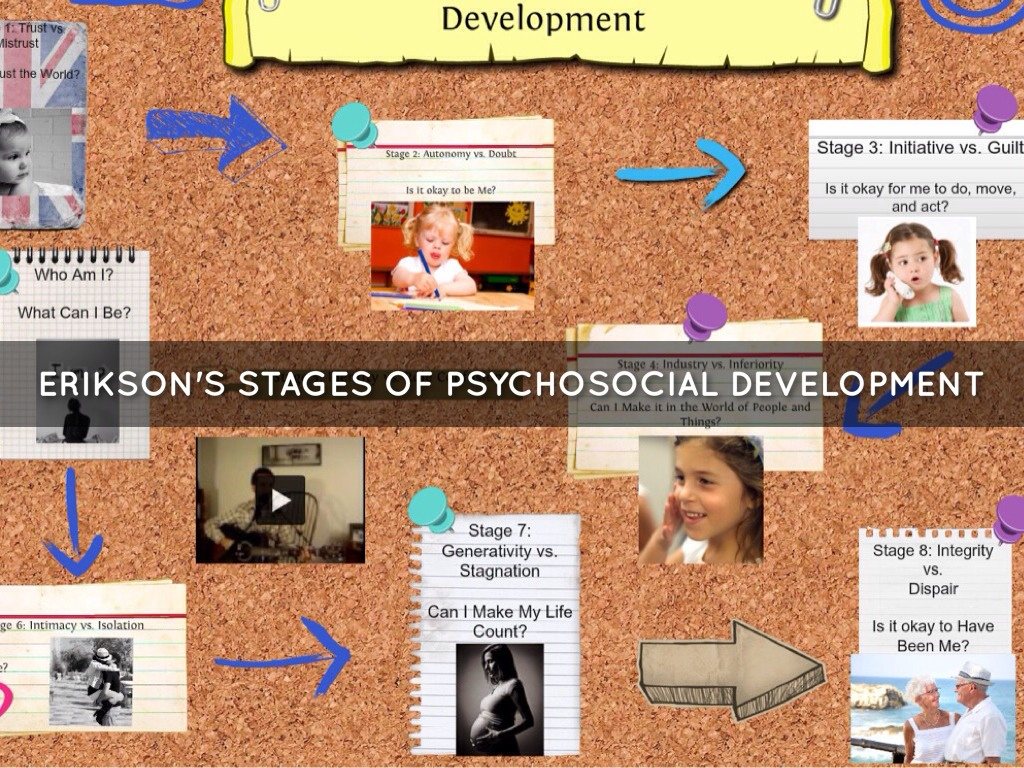 "initiative vs guilt the third stage of erikson psychosocial development Helpful overview of erikson's stages of development by erikson as a ""psychosocial crisis initiative versus guilt (purpose) erikson believes."
