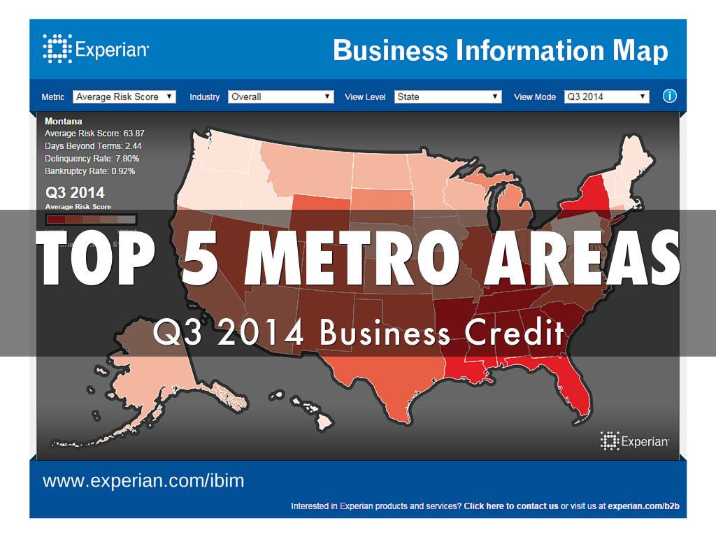 #Business #Credit Q3 2014 Top 5 Metro Areas