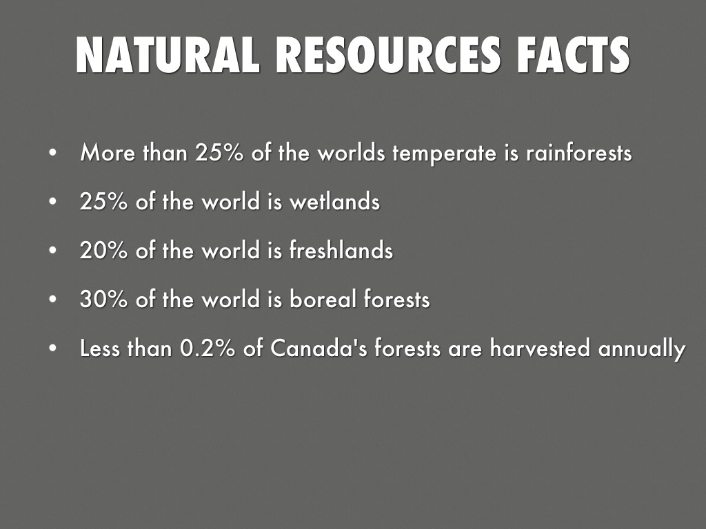 What Country Has Most Natural Resources