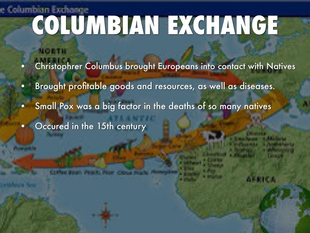 Columbian Exchange Definition  Wwwgalleryhip  The
