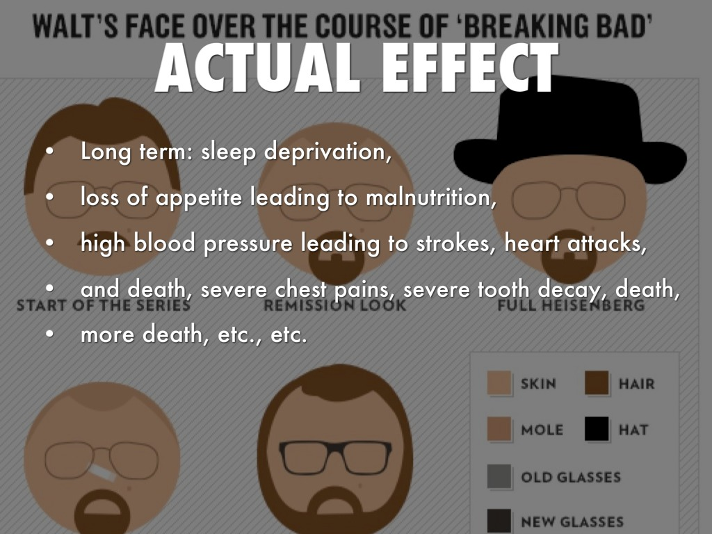 the history and effects of cocaine Crack cocaine is commonly used as a recreational drug effects of crack cocaine include euphoria, supreme confidence, loss of appetite, insomnia.
