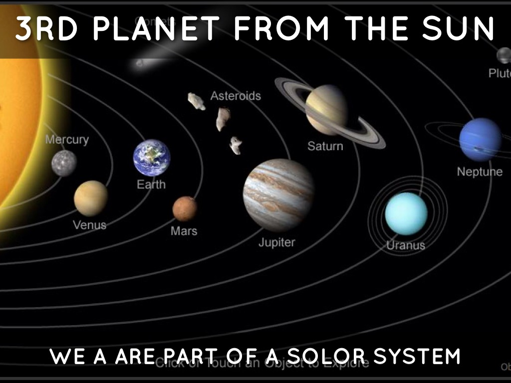 3rd planet earth - photo #26