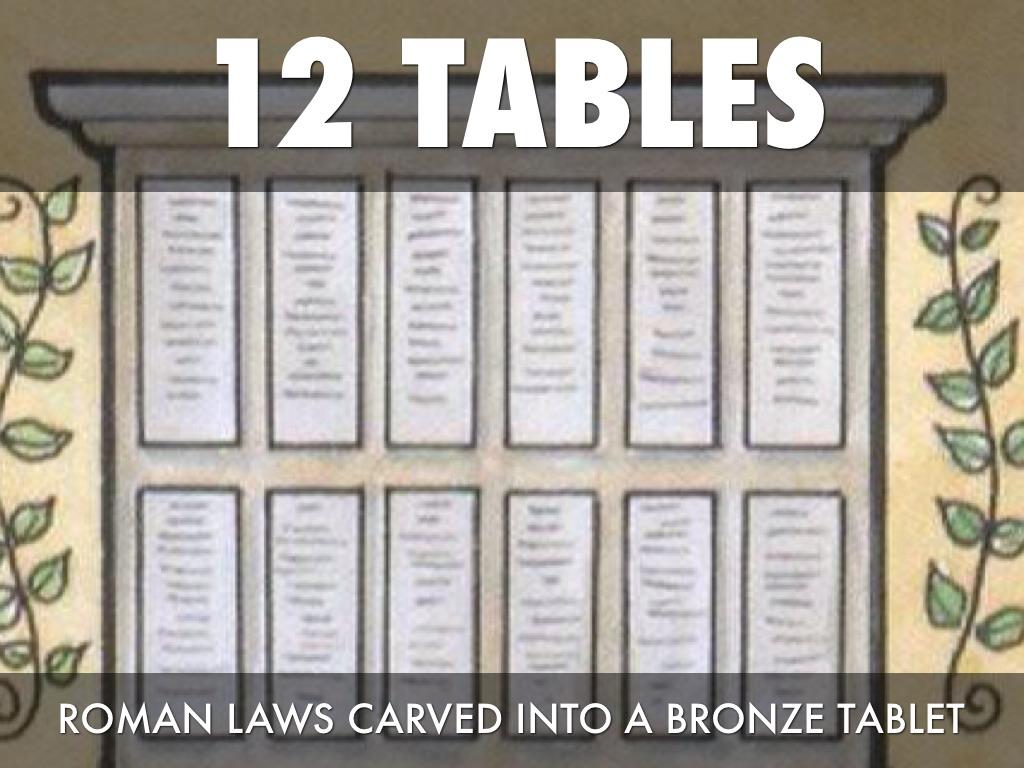 Ancient Roman Law 12 Tables