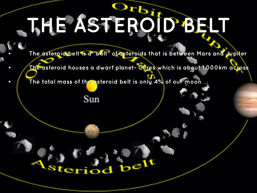 solar system with asteroid belt projects - photo #2