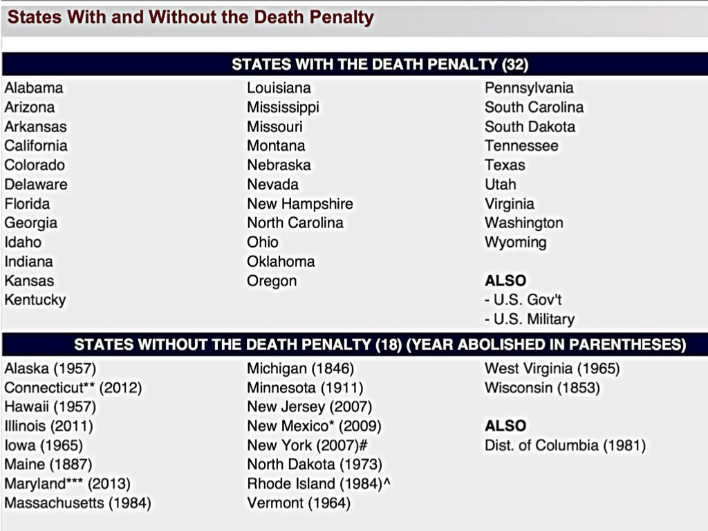 death penalty by lcindy267