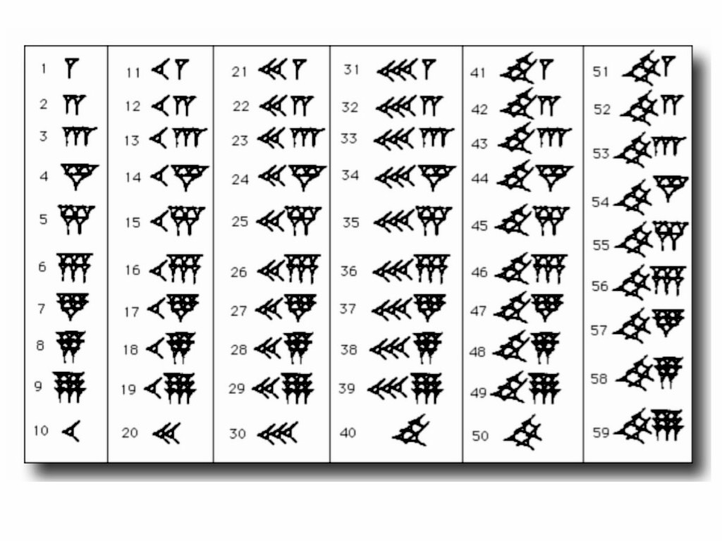 Number Systems by Brady Taylor – Number Systems Worksheet