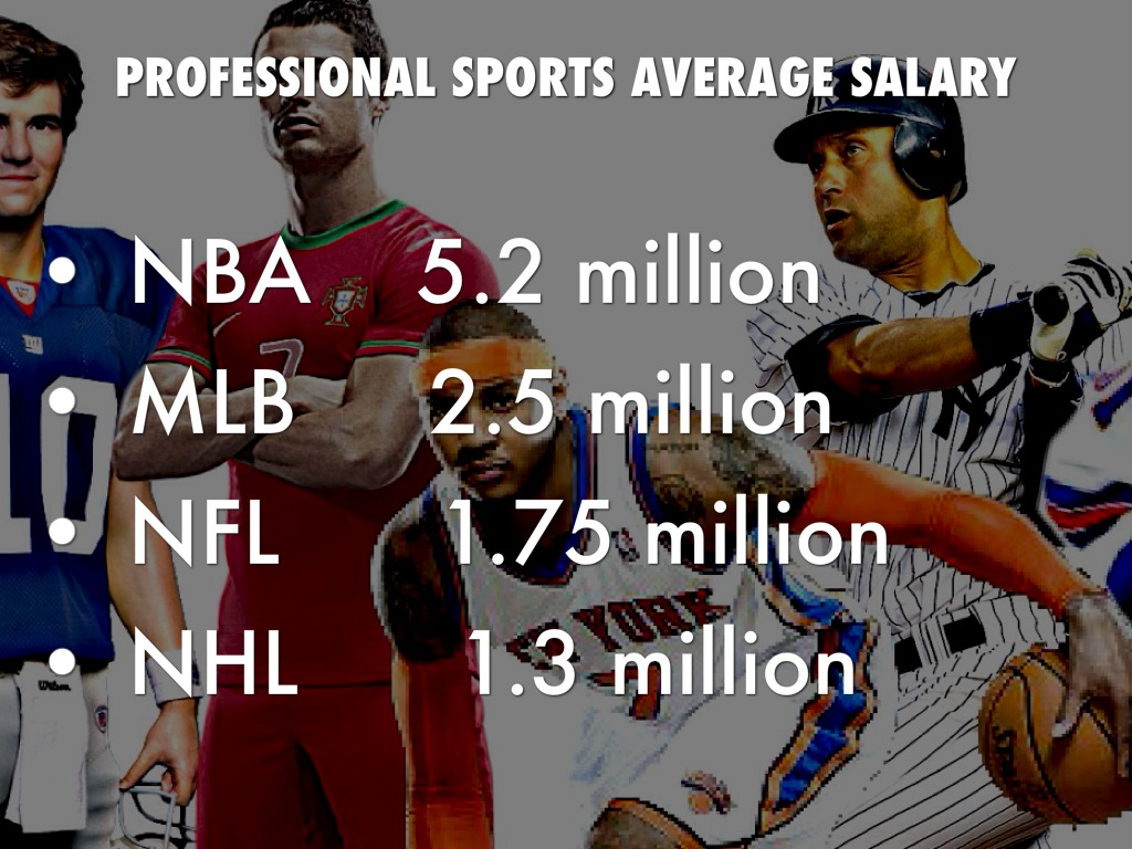 an argument against overpaying athletes in professional sports The main argument to pay athletes is that the  salary instead of scholarships for playing sports division 1 athletes at the  professional athletes and.