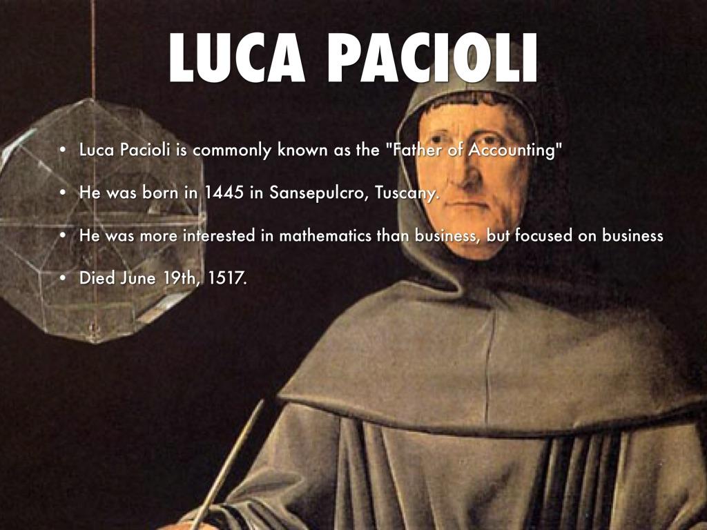 luca pacioli Fra luca bartolomeo de pacioli o anche paciolo (borgo sansepolcro, 1445 circa – roma, 19 giugno 1517) è stato un religioso, matematico ed economista italiano, autore della summa de arithmetica, geometria, proportioni e.