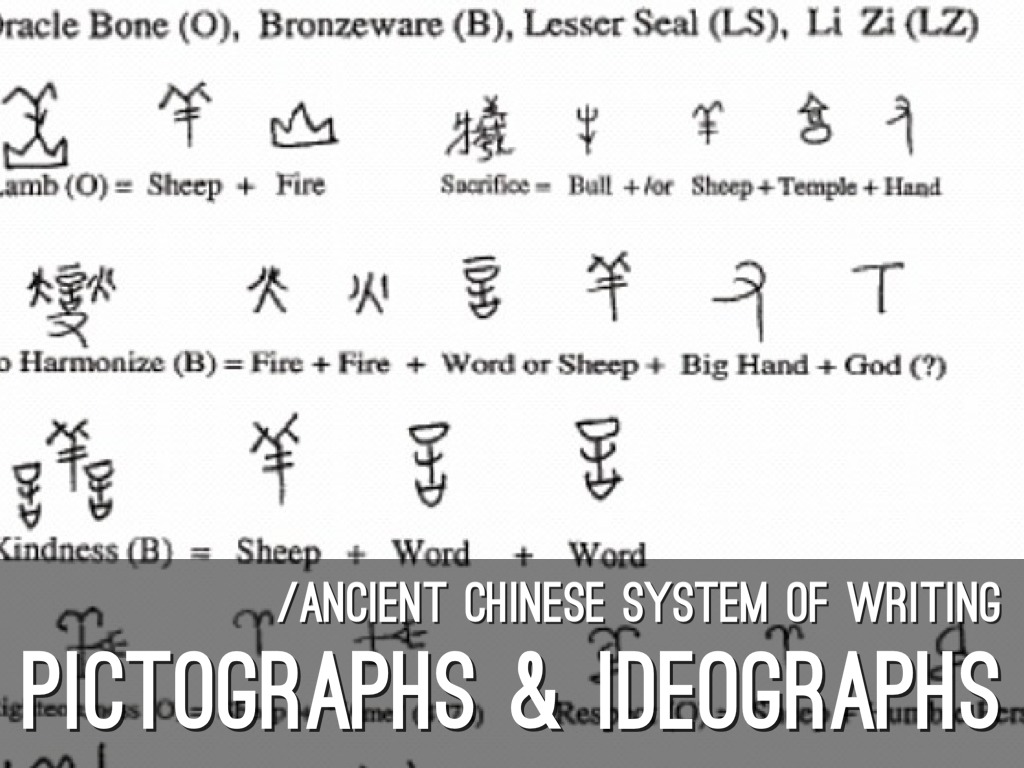 ancient china writing system