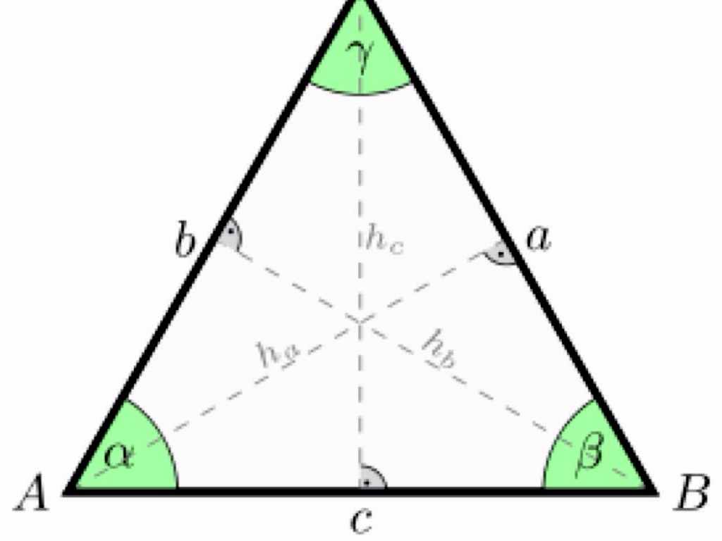 Scalene Triangle Outline The Six Triangl...