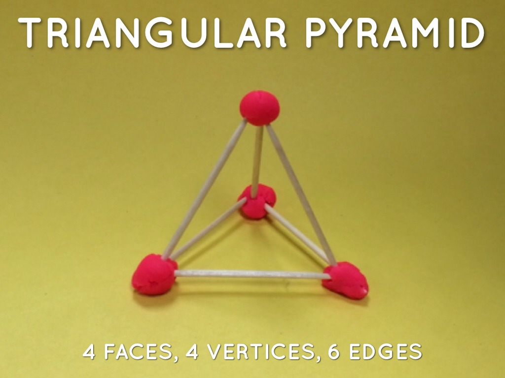 how to find faces edges and vertices