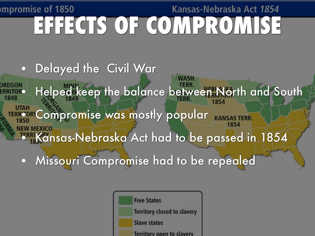 role of compromise in delaying the What role did compromise play in delaying the civil war compromises were a way to stop or slow the spread of slavery to the northern states and to the territories to the west it also was keeping the nation united by trying to give everyone something that they wanted.