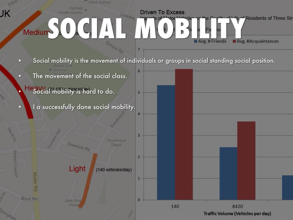 sociology social class social mobility and inequality Sociology index social mobility social mobility is the movement of an individual or group from one social class or social status to another social mobility facilitates democratization by reducing the conflict over redistribution between the rich and the poor.