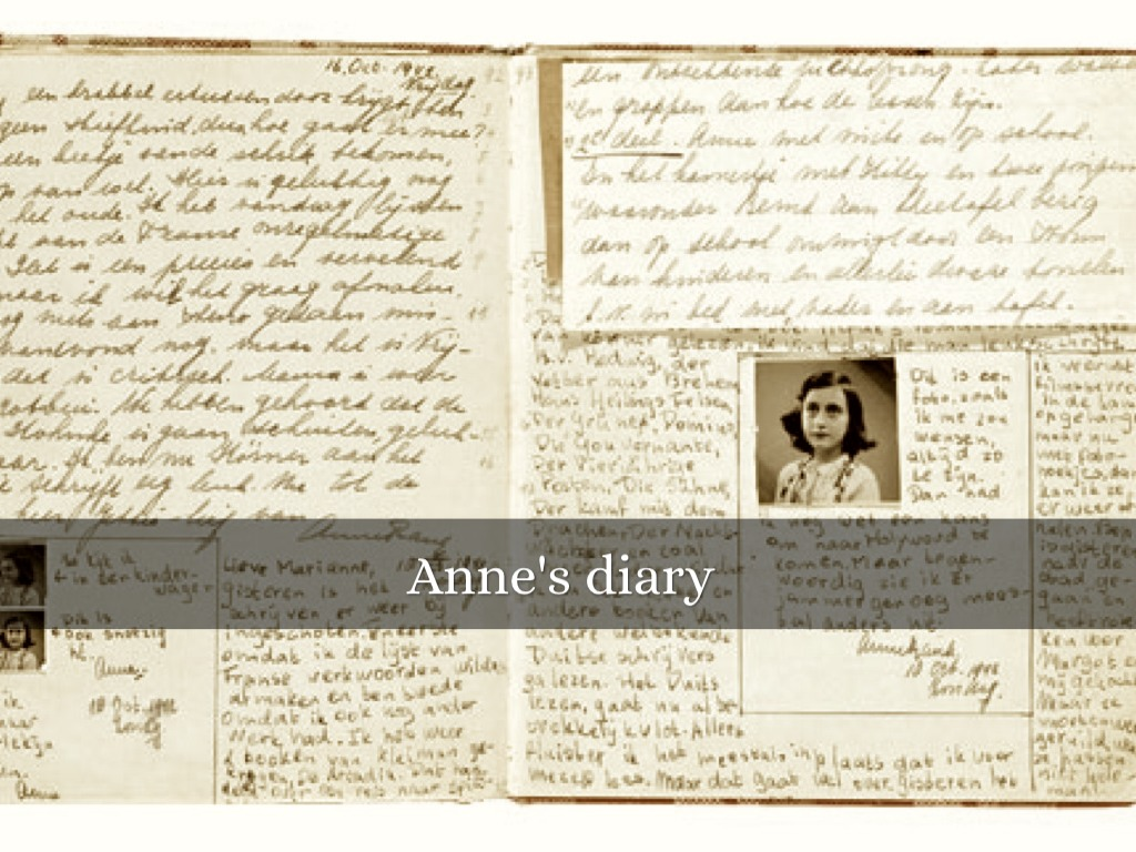 research paper on the diary of anne frank Popular discussion of the diary of anne frank following the discovery of a new preface in my holocaust literature final, i argued about the possibility of anne frank's survival based on phillip roth's ghost writer using a variety of sources from cynthia ozick, the diary of anne frank, and.