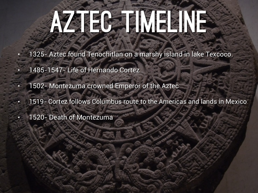 a case study of the aztecs in history of the america The spanish destruction of the inca and aztec cultures is no exception they are rather classic examples of exploitation and social darwinism at the answer to this depends almost completely on your attitudes as to when, if ever, cultural imperialism is warranted you can make a case that it was.