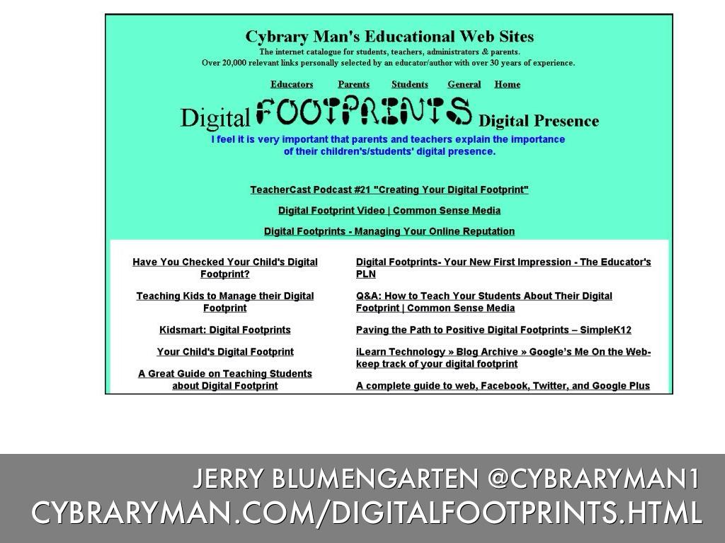 Digital Footprints: Managing Your Online Reputation