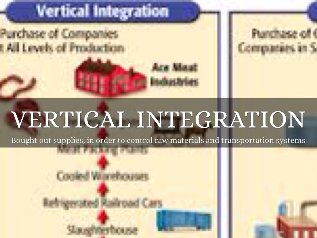 the vertical integration Vertical integration, or the lack of it, can have a significant impact on business performance while some observers claim that adequate vertical integration can be.