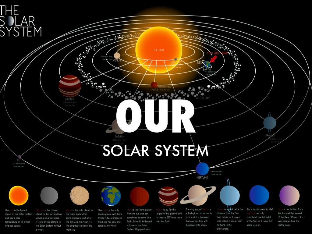 Solar System Project By Jen Dickinson