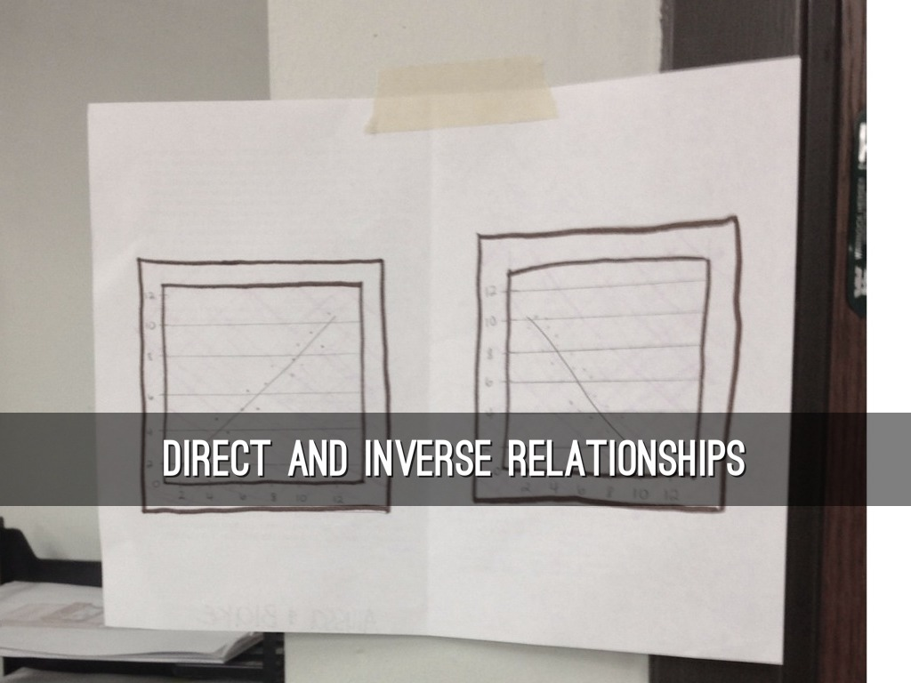direct linear relationship physics and technology