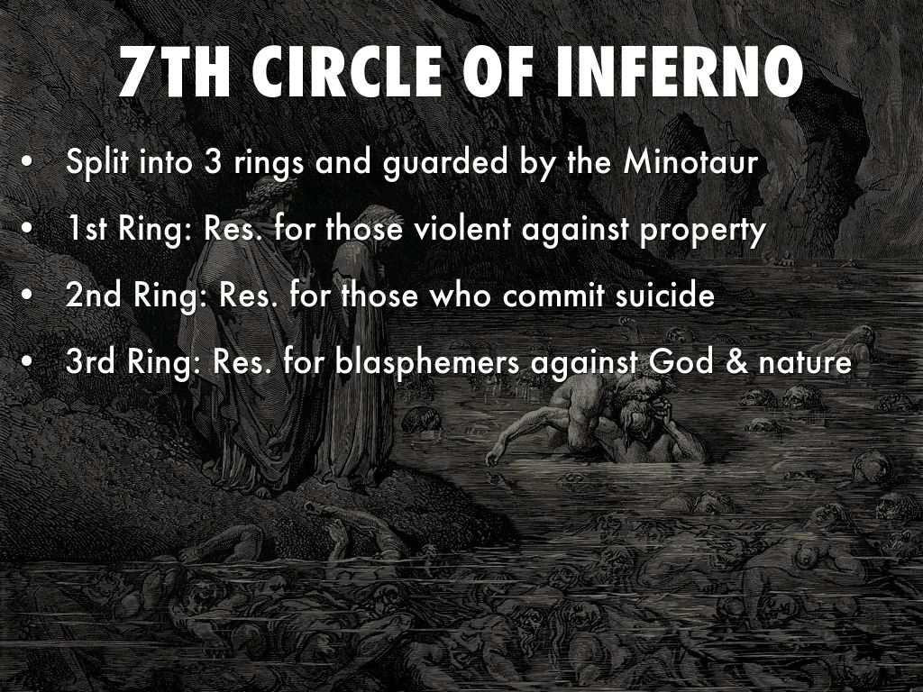 Dantes Inferno Seventh Ring Of Hell