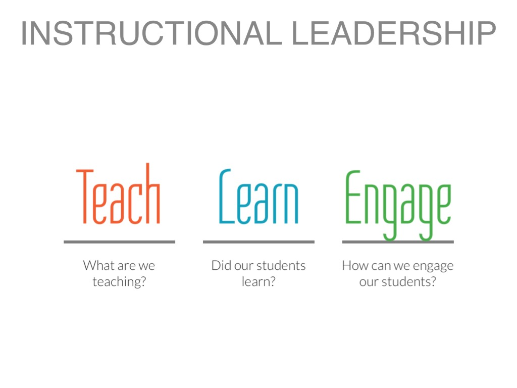 instructional leadership image collections