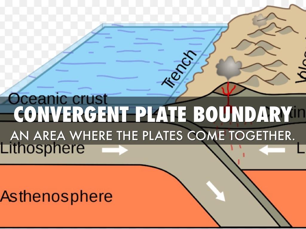 plate tectonics by gurpreet sidiora